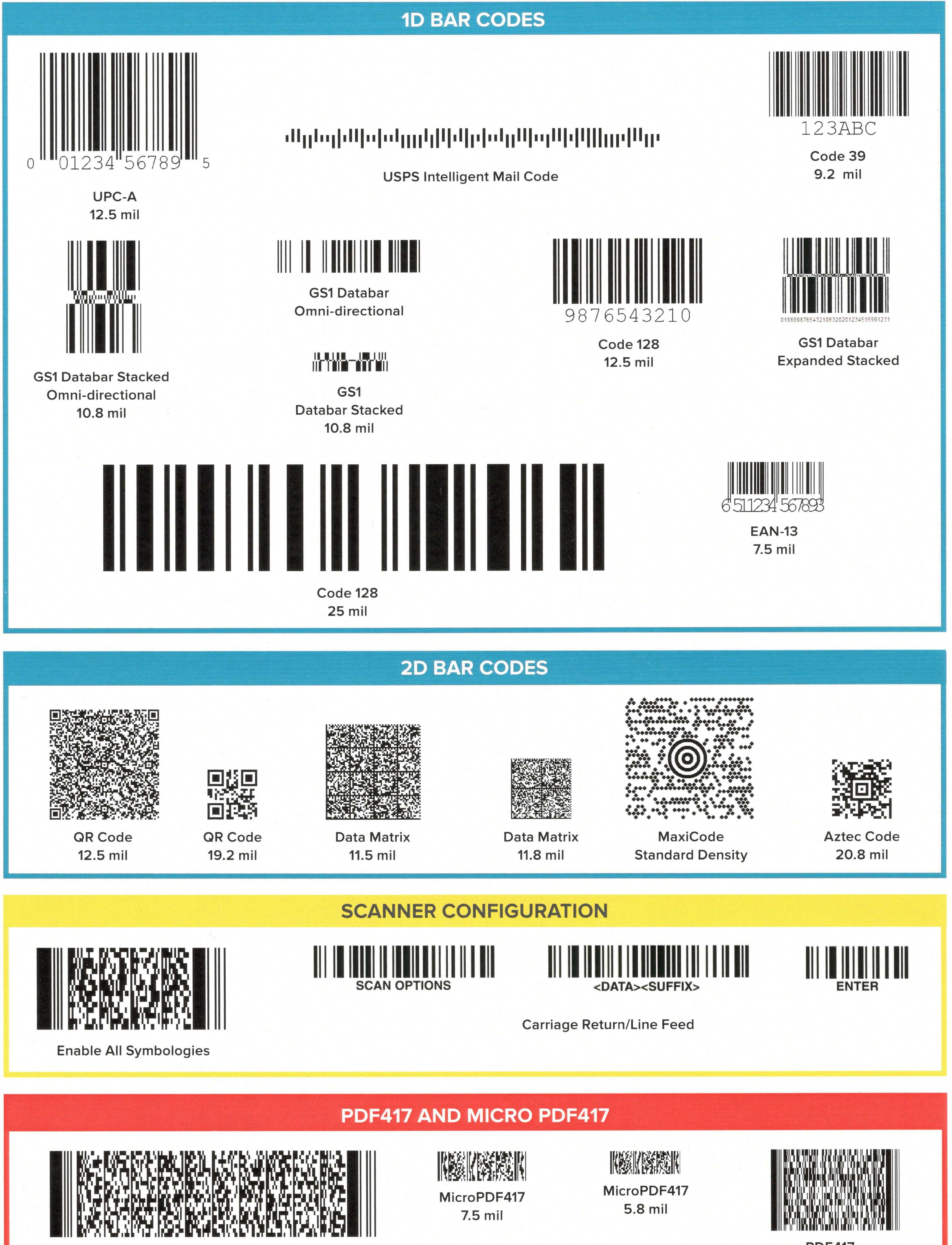 Type barcodes